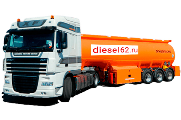 Доставка топлива и нефтепродуктов 🛢️ по Рязани и Рязанской области
